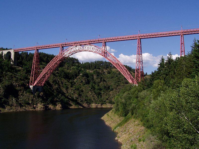 Puentes para conseguir visitantes y clientes
